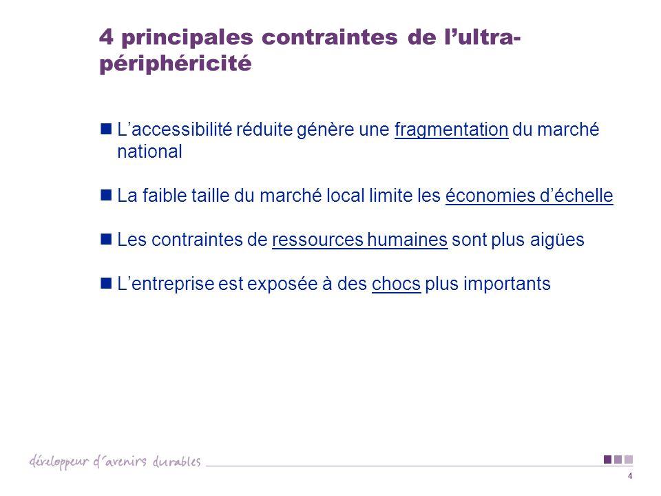 4 principales contraintes de l'ultra-périphéricité