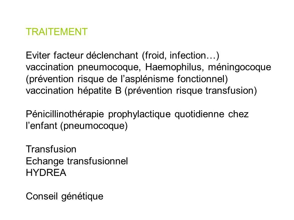 Les anemies hemolytiques ppt t l charger - Traitement pour eviter les fausses couches ...