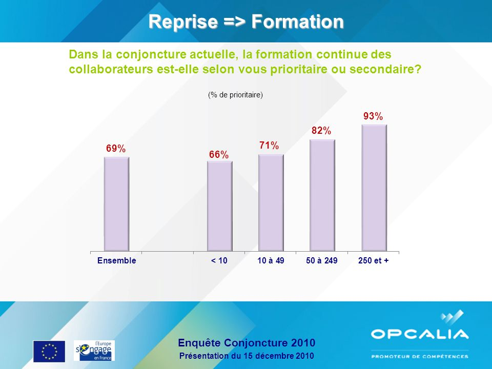Reprise => Formation