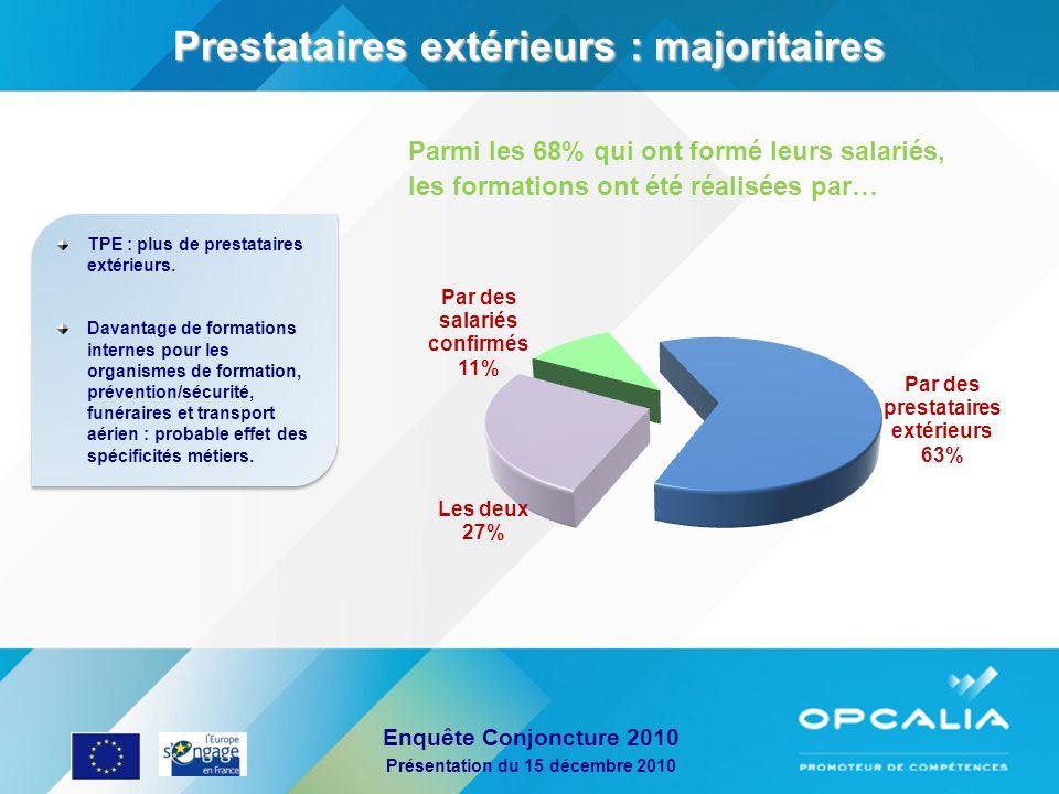 Prestataires extérieurs : majoritaires