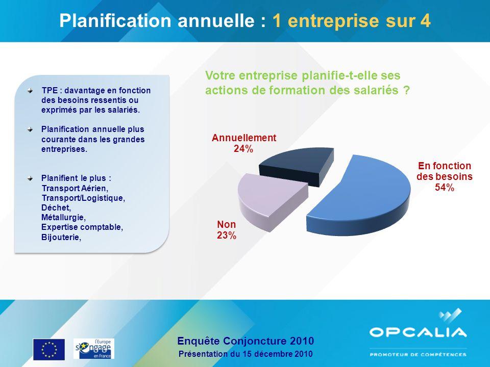 Planification annuelle : 1 entreprise sur 4