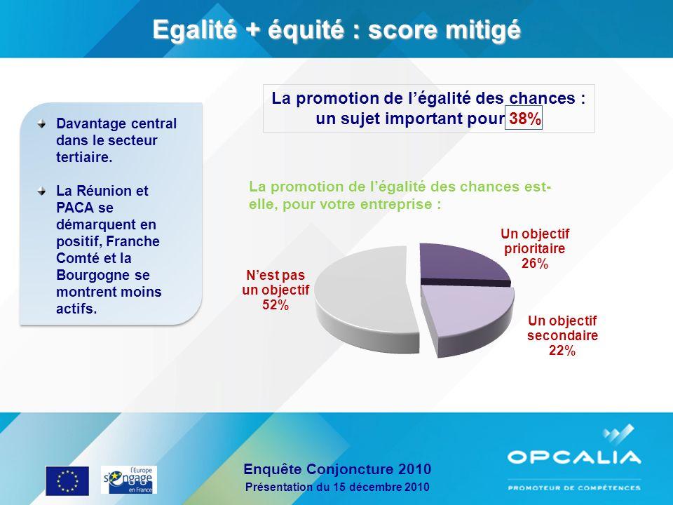 Egalité + équité : score mitigé