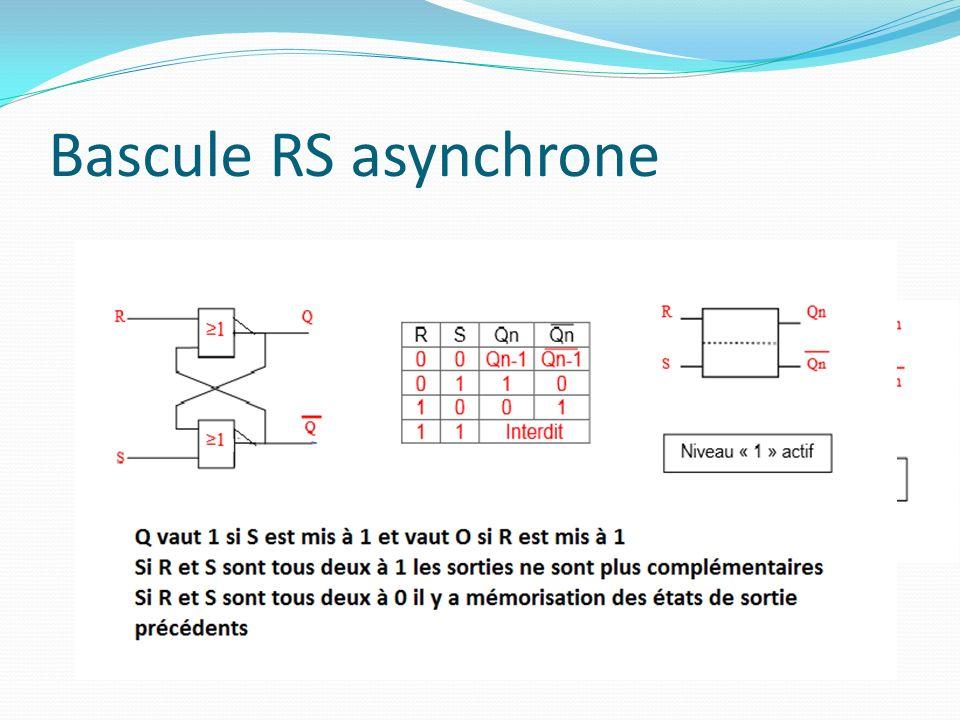 Les bascules et registres ppt video online t l charger for Bascule rs cours
