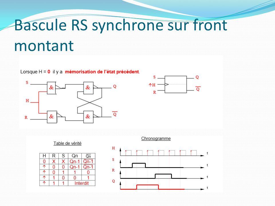Les bascules et registres ppt video online t l charger for Chronogramme bascule rs