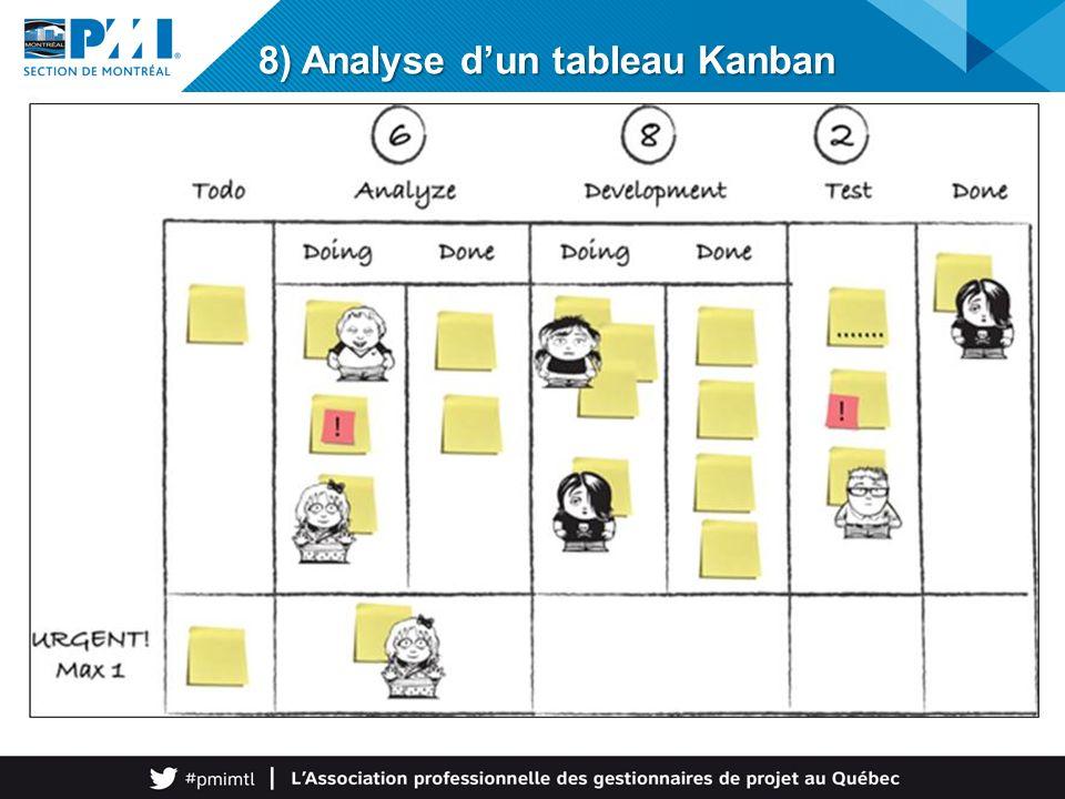 Kanban – La seule méthodologie quantitative de gestion de ...