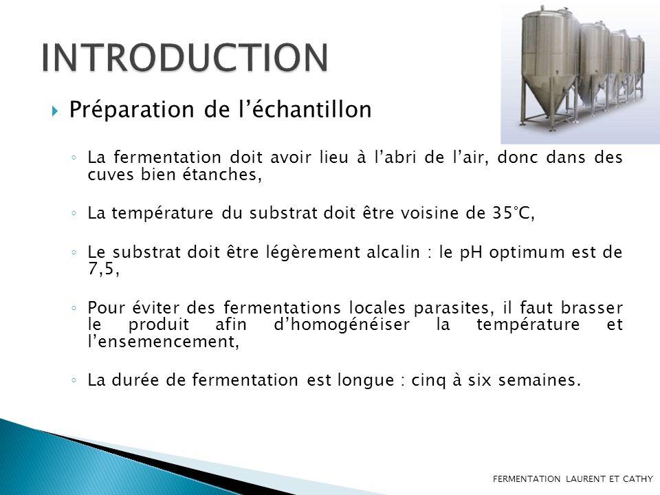 INTRODUCTION Préparation de l'échantillon