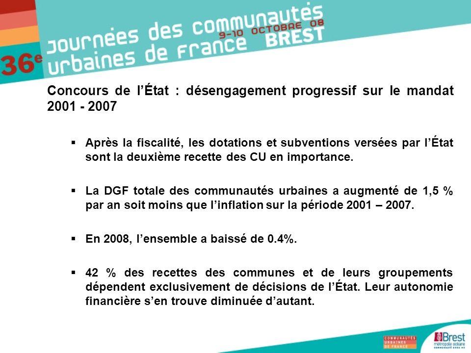 Concours de l'État : désengagement progressif sur le mandat 2001 - 2007