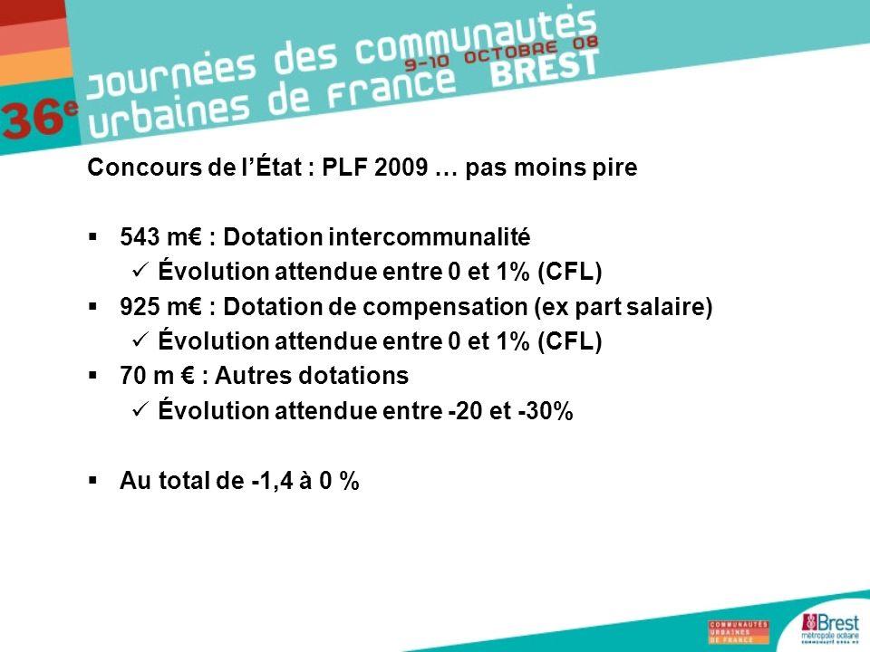 Concours de l'État : PLF 2009 … pas moins pire