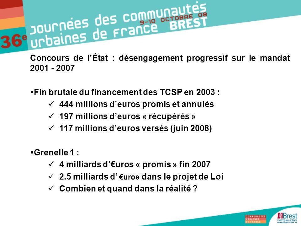 Fin brutale du financement des TCSP en 2003 :