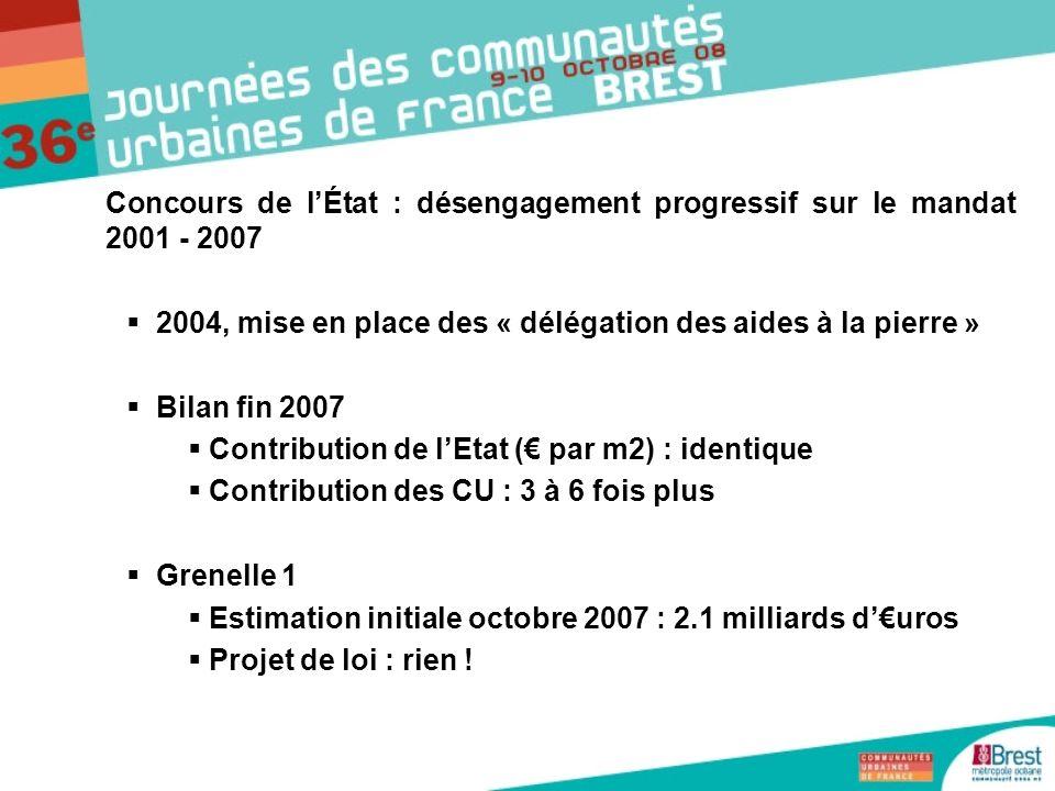 2004, mise en place des « délégation des aides à la pierre »