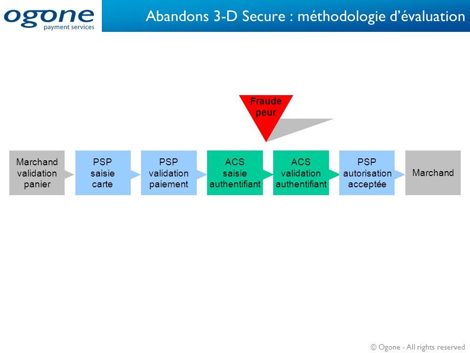 Abandons 3-D Secure : méthodologie d'évaluation