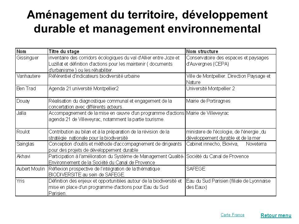 Aménagement du territoire, développement durable et management environnemental