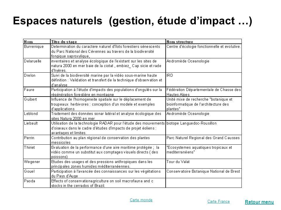 Espaces naturels (gestion, étude d'impact …)