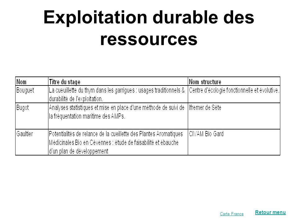 Exploitation durable des ressources
