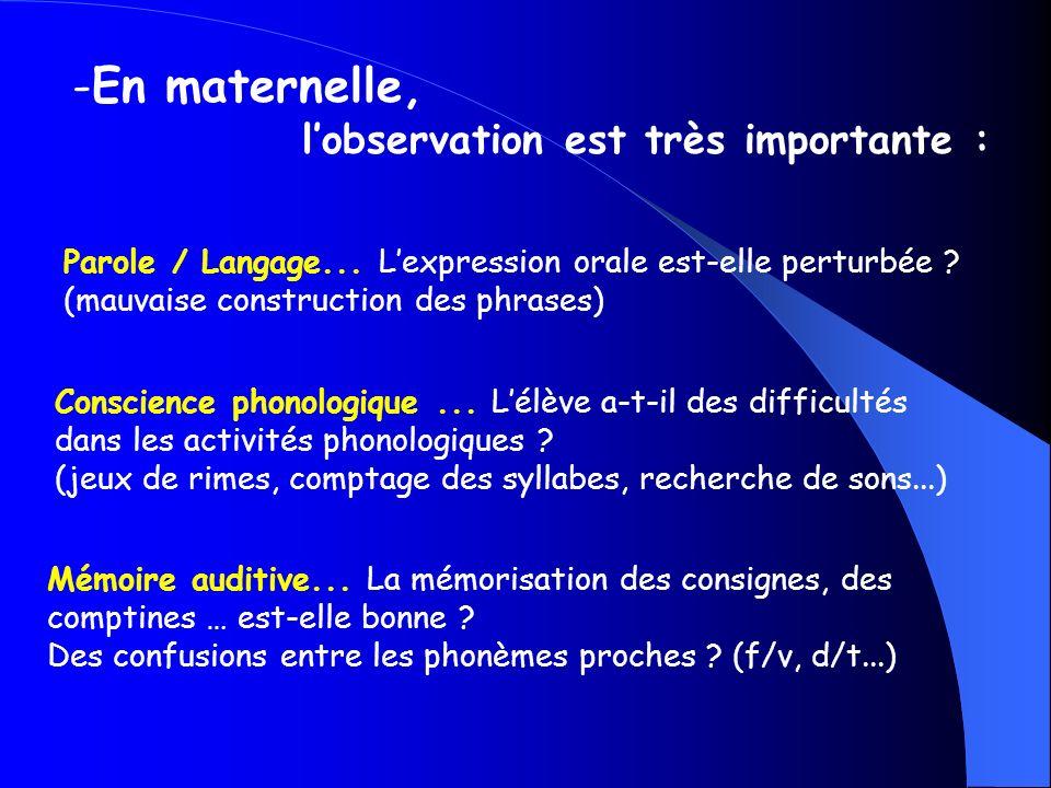 En maternelle, l'observation est très importante :