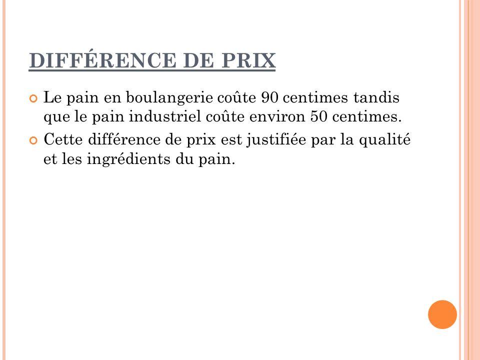 DIFFÉRENCE DE PRIX Le pain en boulangerie coûte 90 centimes tandis que le pain industriel coûte environ 50 centimes.