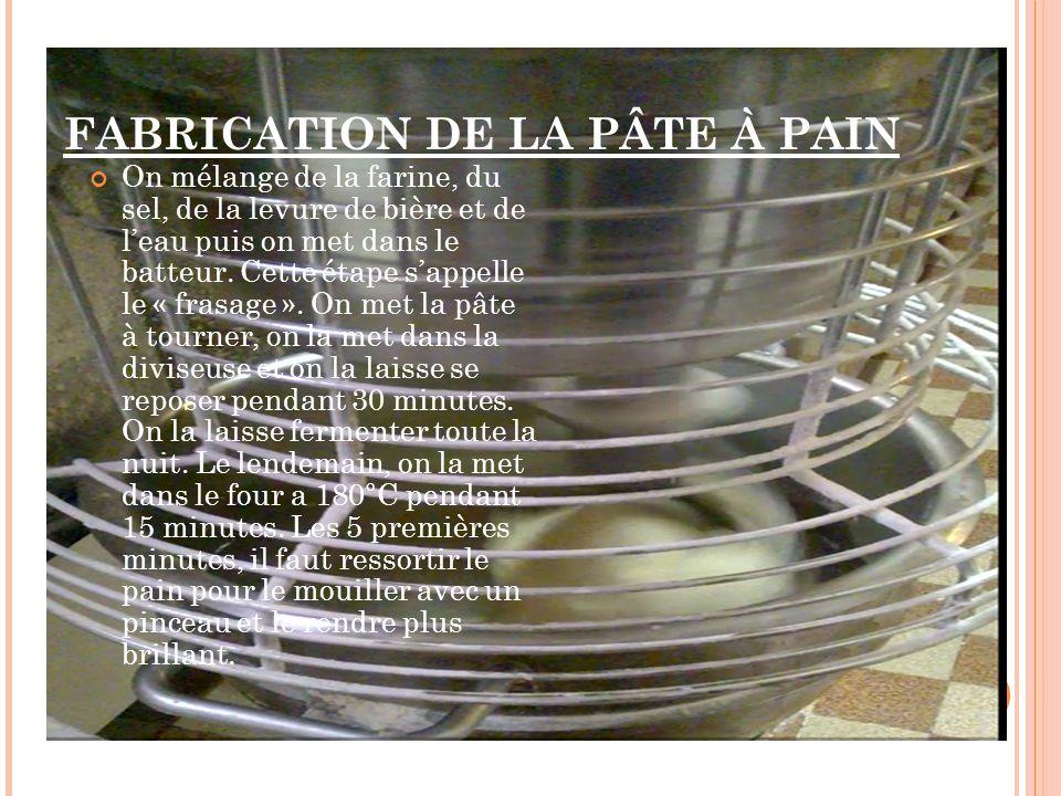 FABRICATION DE LA PÂTE À PAIN