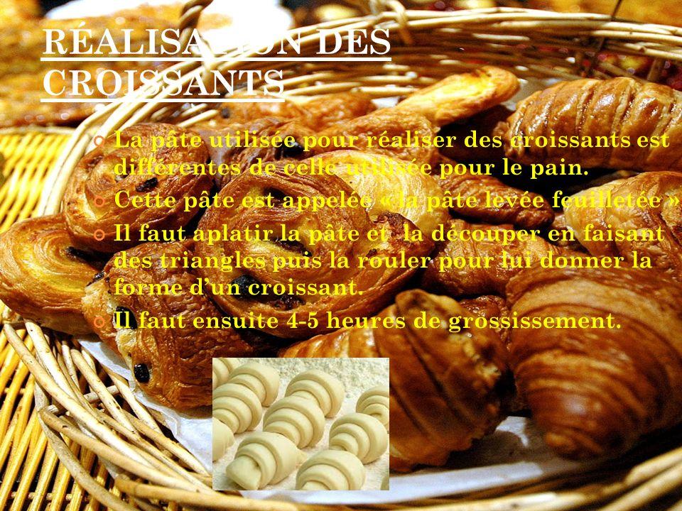 RÉALISATION DES CROISSANTS