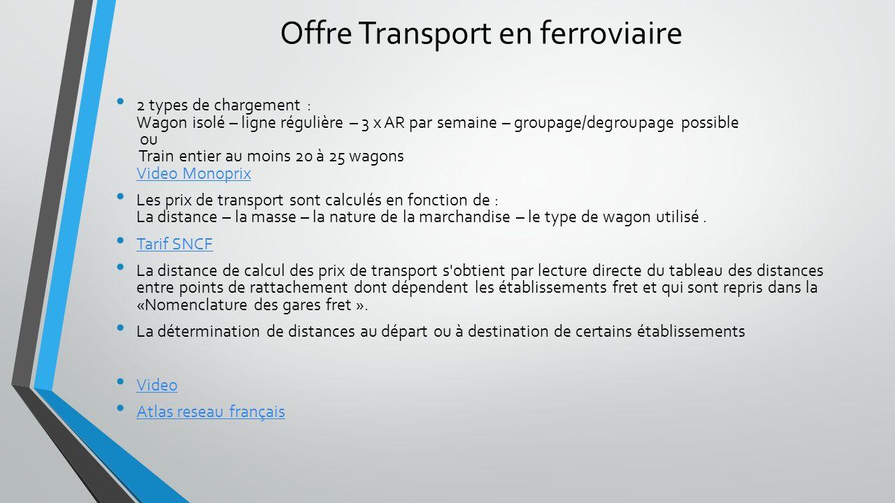 Offre Transport en ferroviaire