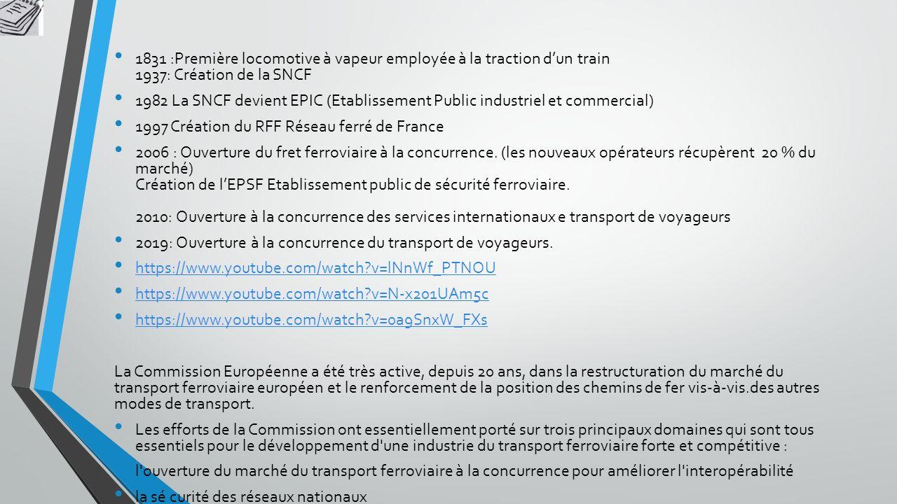1831 :Première locomotive à vapeur employée à la traction d'un train 1937: Création de la SNCF