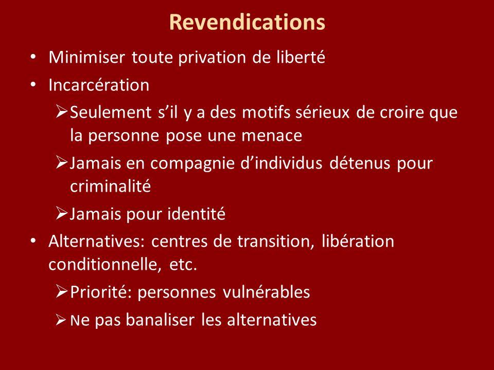 Revendications Minimiser toute privation de liberté Incarcération