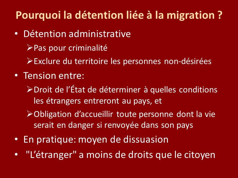 Pourquoi la détention liée à la migration
