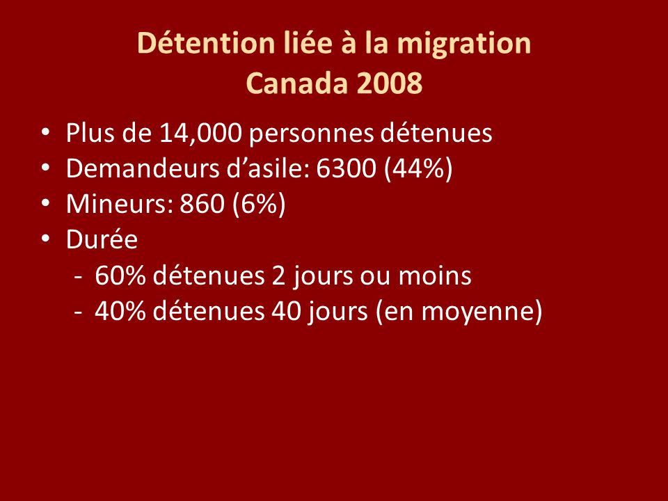 Détention liée à la migration Canada 2008