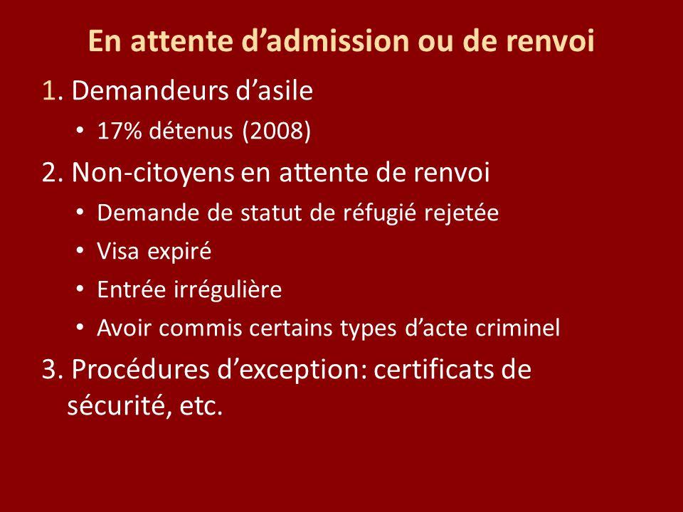 En attente d'admission ou de renvoi