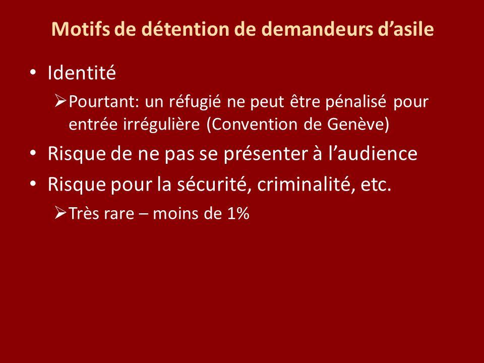 Motifs de détention de demandeurs d'asile