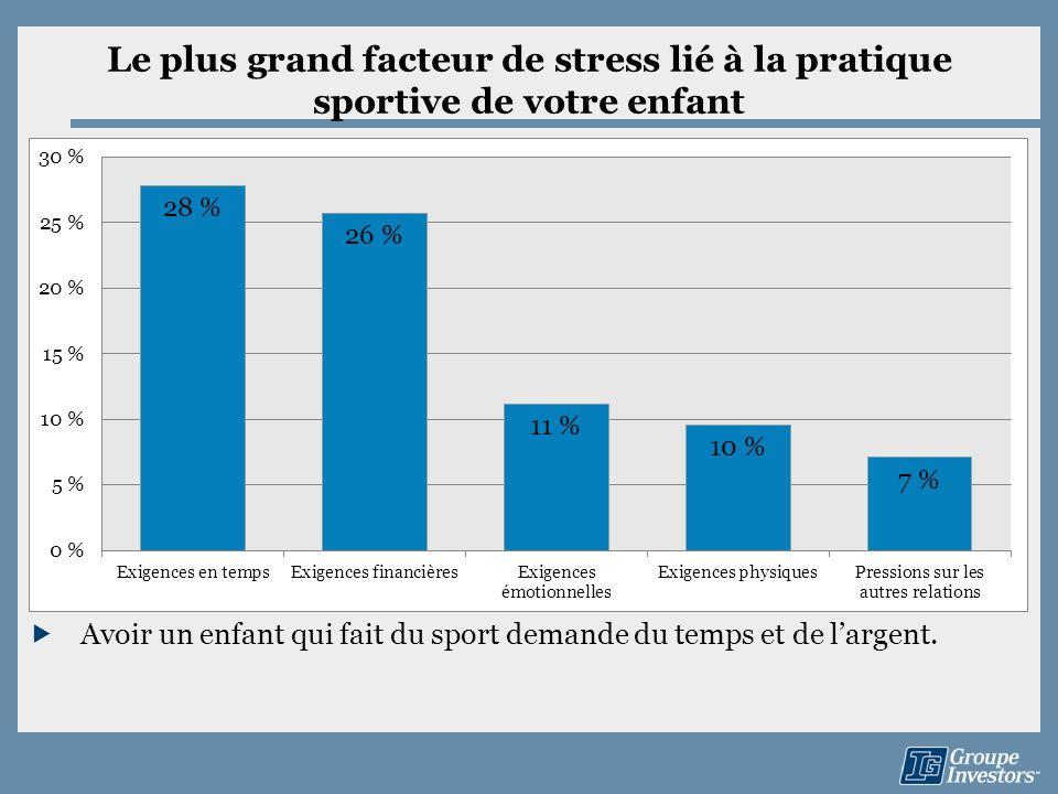 Le plus grand facteur de stress lié à la pratique sportive de votre enfant