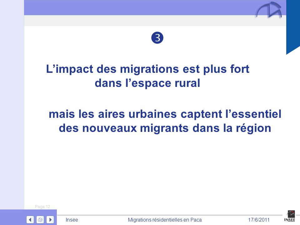 L'impact des migrations est plus fort dans l'espace rural