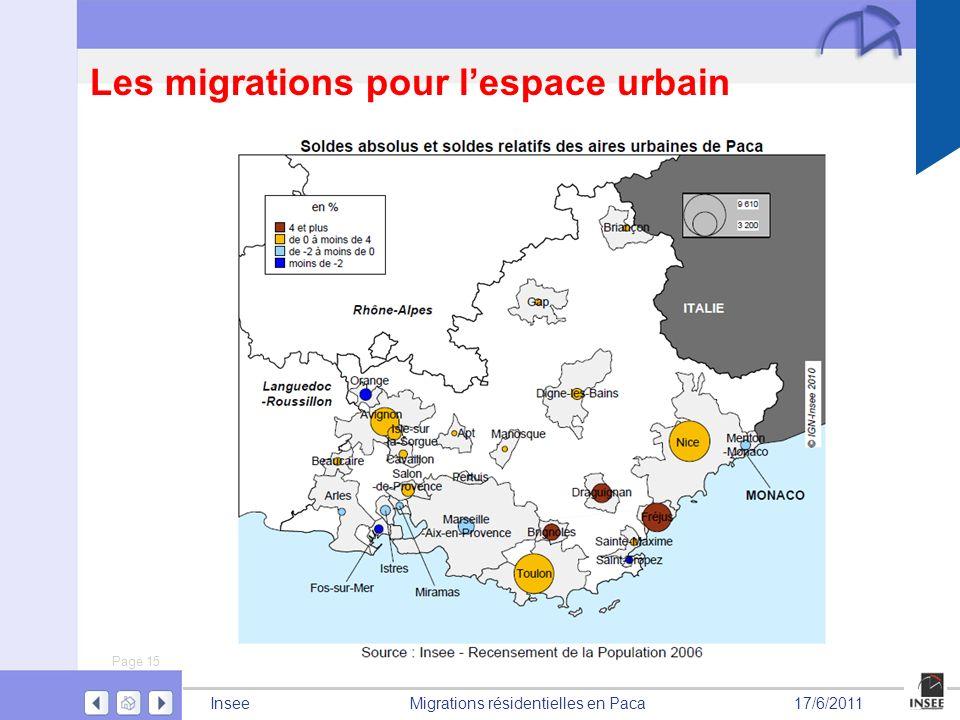 Les migrations pour l'espace urbain