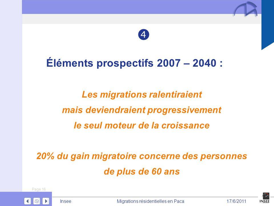 Éléments prospectifs 2007 – 2040 :