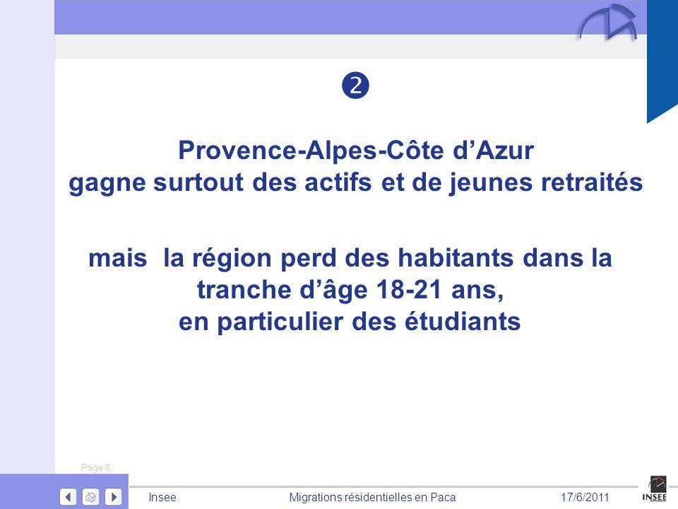 Provence-Alpes-Côte d'Azur gagne surtout des actifs et de jeunes retraités.