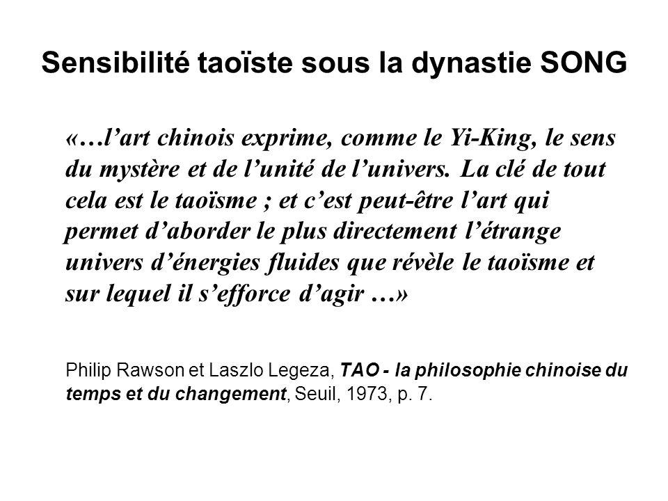 Sensibilité taoïste sous la dynastie SONG