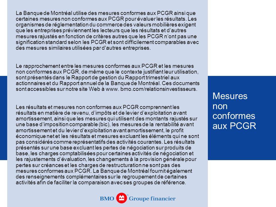 Mesures non conformes aux PCGR