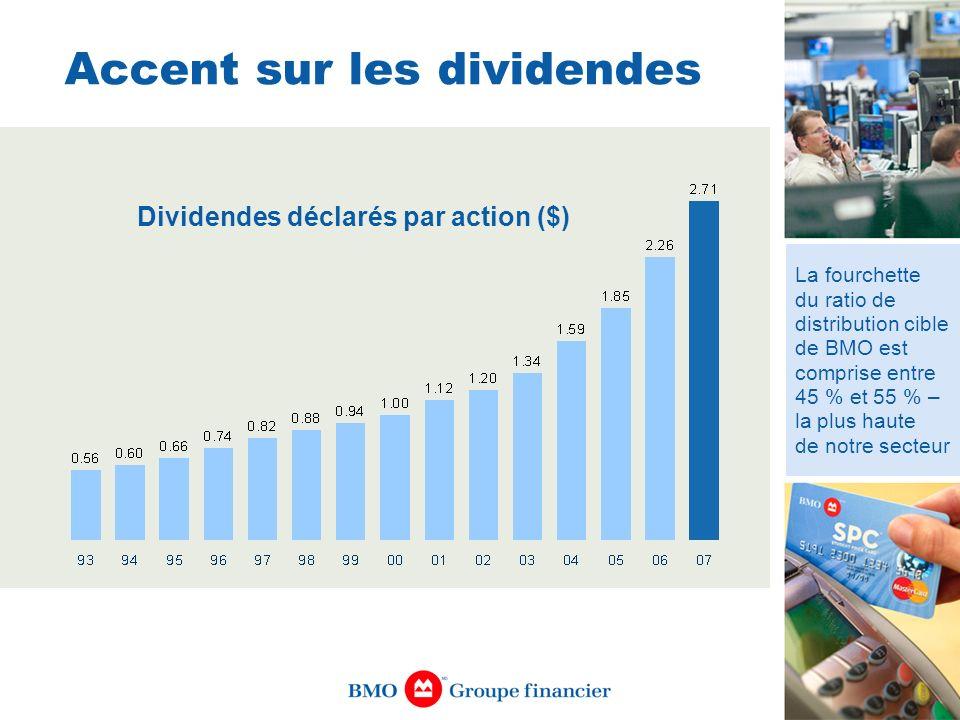 Accent sur les dividendes