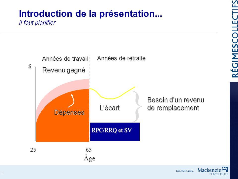 Introduction de la présentation... Il faut planifier