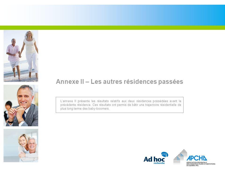 Annexe II – Les autres résidences passées