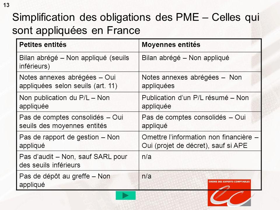 Simplification des obligations des PME – Celles qui sont appliquées en France