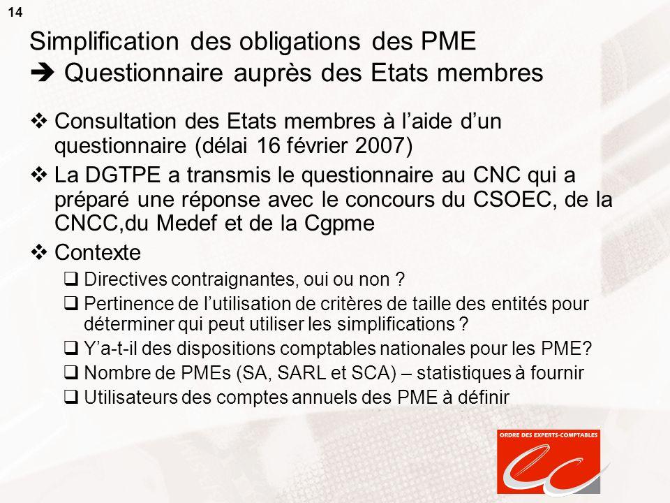 Simplification des obligations des PME  Questionnaire auprès des Etats membres