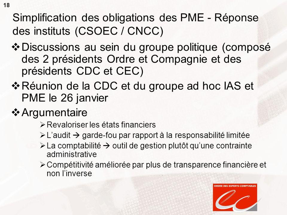 Réunion de la CDC et du groupe ad hoc IAS et PME le 26 janvier
