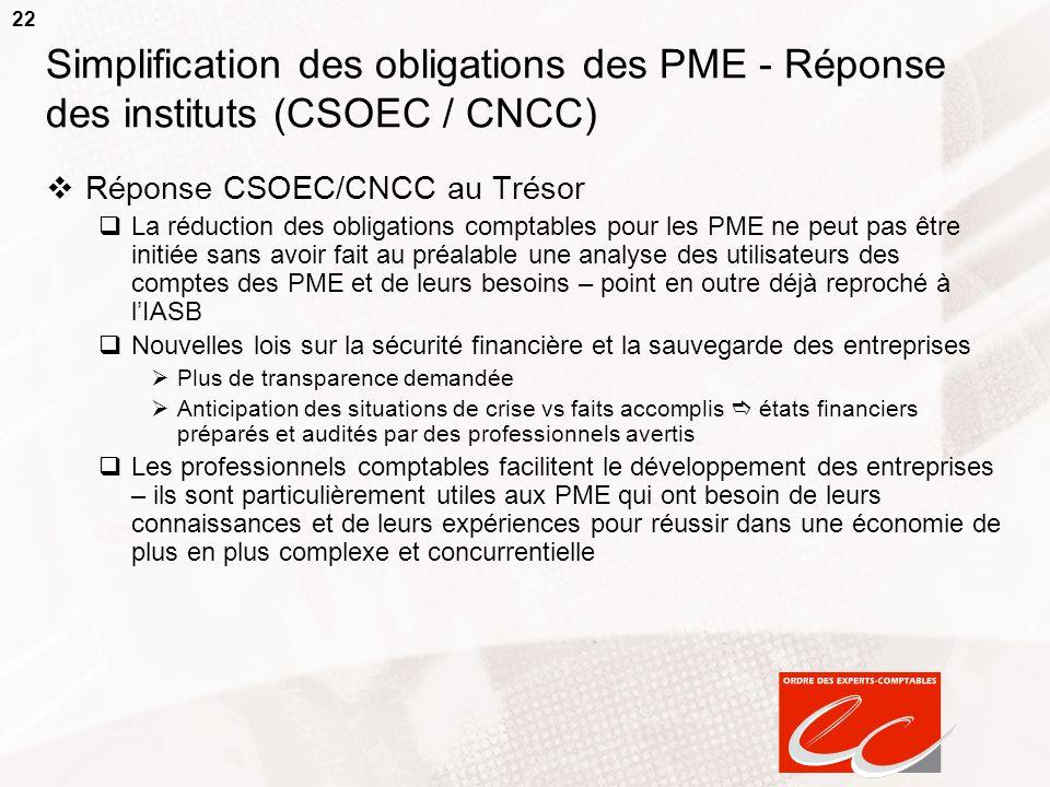 Simplification des obligations des PME - Réponse des instituts (CSOEC / CNCC)