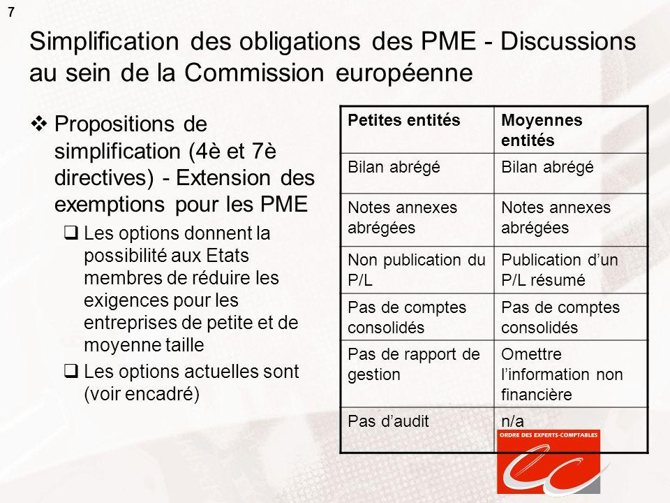 Simplification des obligations des PME - Discussions au sein de la Commission européenne