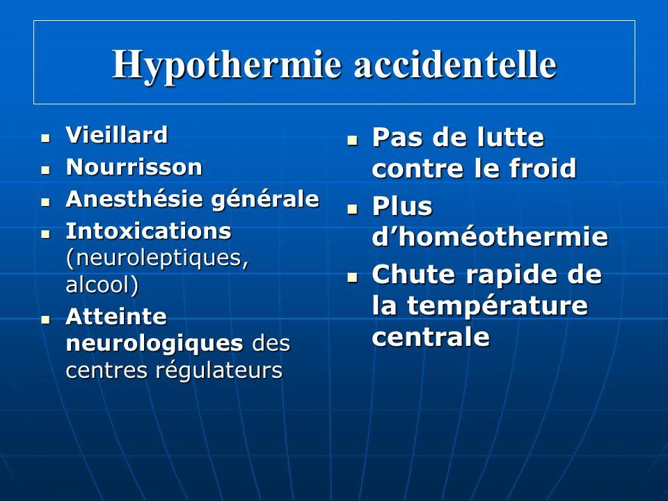 THERMOREGULATION Cours de Physiologie P.C.E.M. 2 Dr Michel