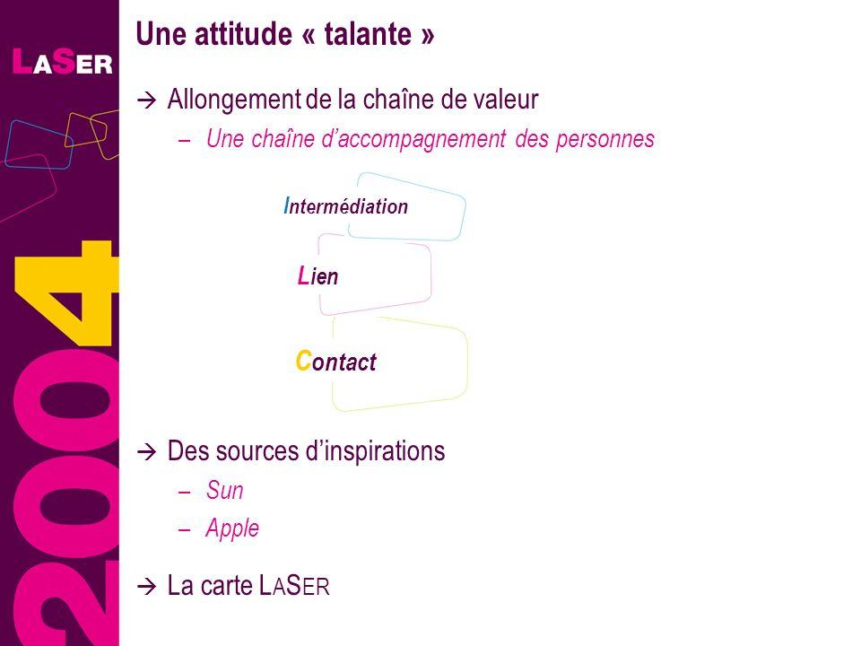 Une attitude « talante »