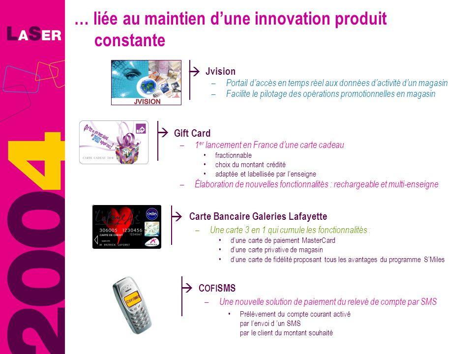… liée au maintien d'une innovation produit constante