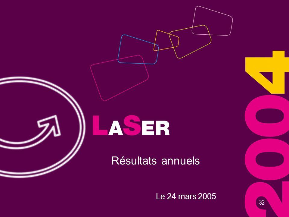 Résultats annuels Le 24 mars 2005