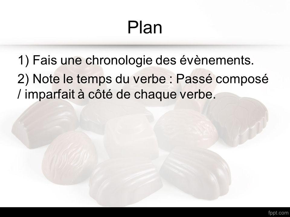 Plan1) Fais une chronologie des évènements.