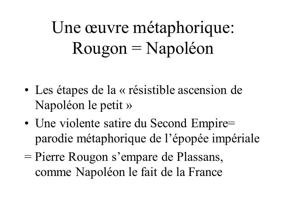 Une œuvre métaphorique: Rougon = Napoléon